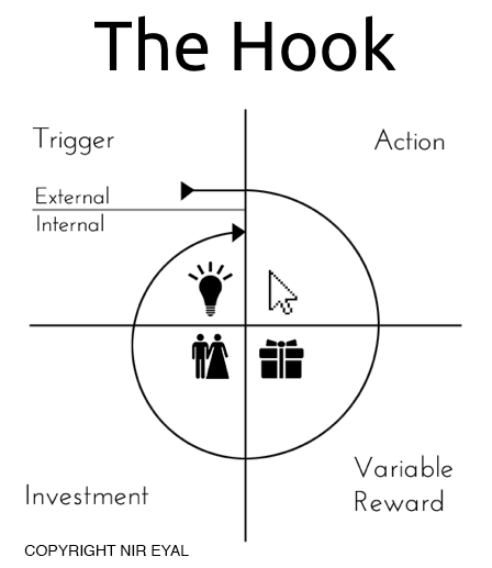 The-Hook-Framework-2